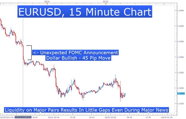Forex_Liquidity_Benefits_body_Picture_2.png, Unlocking the Benefits of Liquidity In Forex Trading