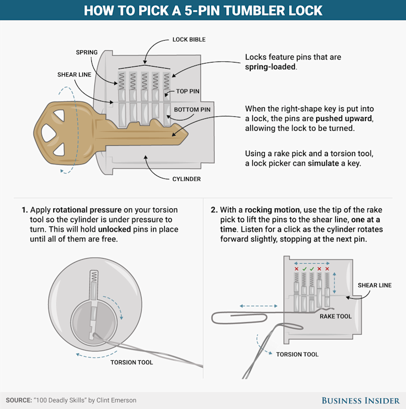 BI Graphics_How to make lock picks and pick locks 2