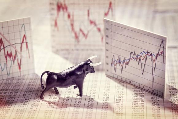 A bull figurine in front of a stock chart.