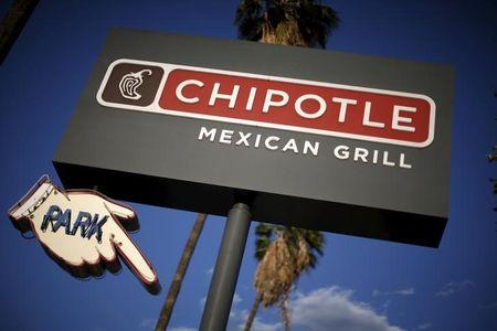 Key Takeaways From Chipotle Mexican Grill's Q4 2017 Results