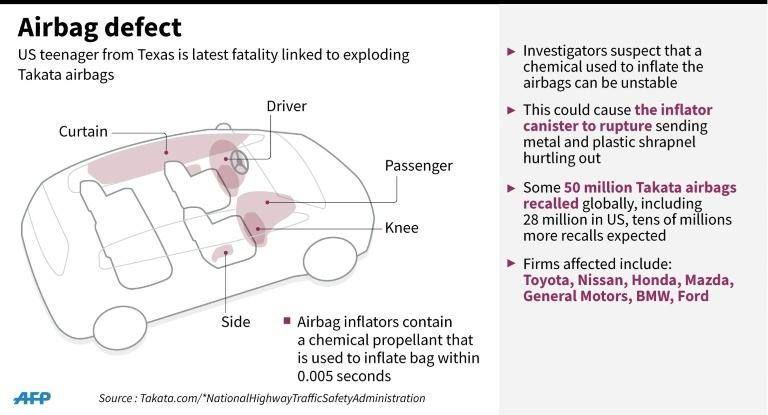 Graphic on Takata airbags