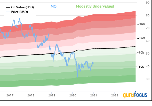 Altria: A Dividend King With an 8%+ Yield