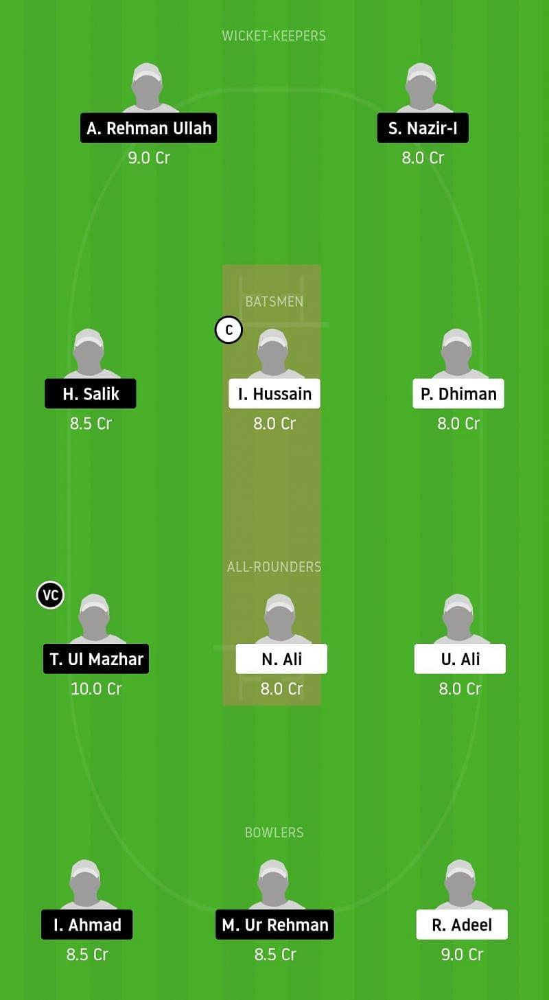 Dream11 Team for PMCC vs JUCC - ECS T10 Barcelona