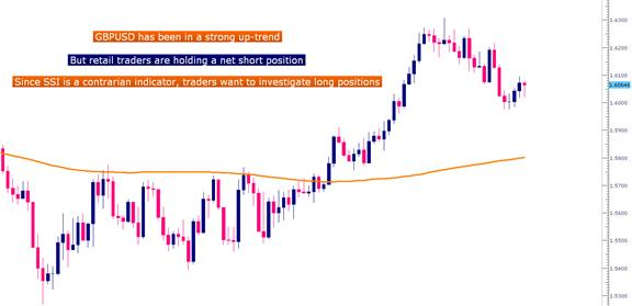 SSI_Breakouts_JS_body_Picture_2.png, LEARN FOREX: SSI Breakouts