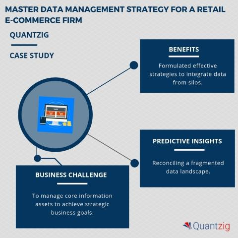 Devising a Master Data Management Strategy for a Retail E
