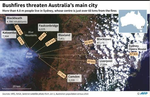 Satellite image showing bushfires in relation to the city of Sydney as of Jan 5
