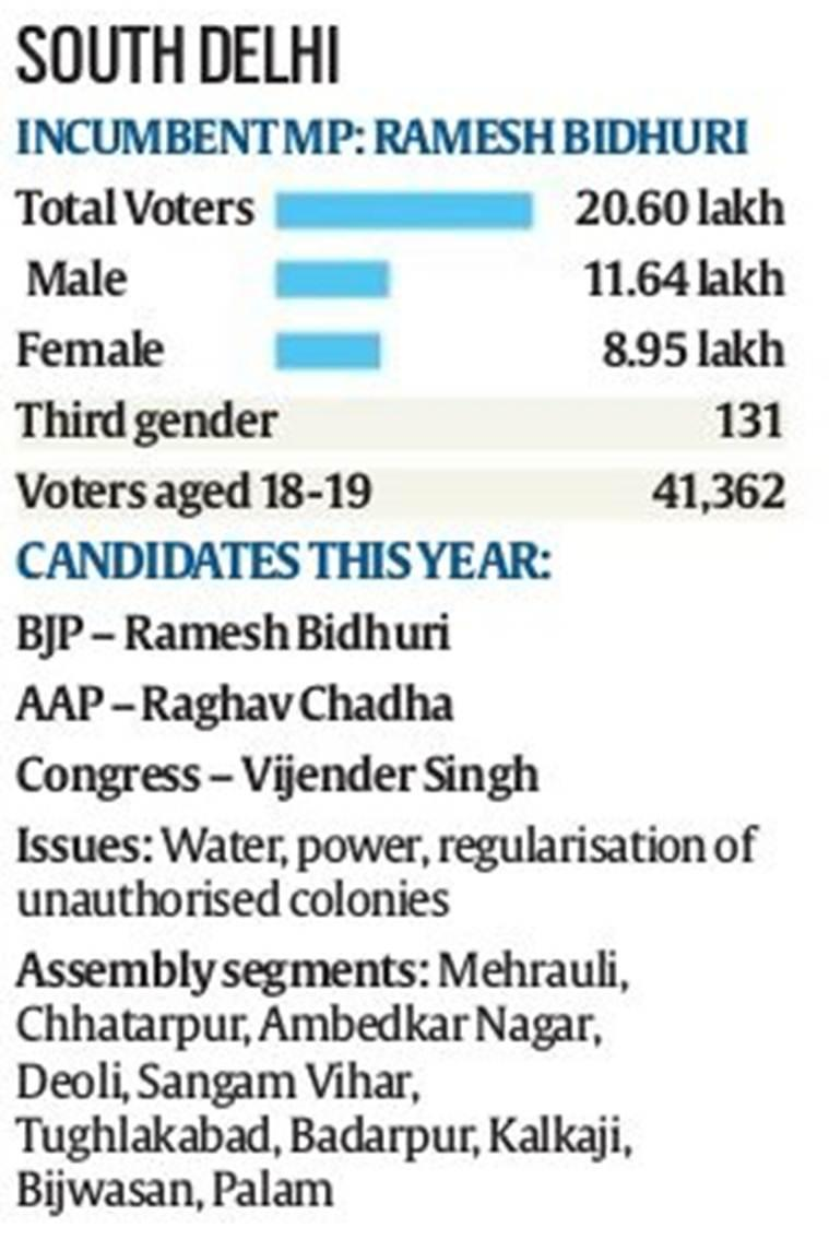 Poll position: The intersecting national and local issues in Delhi