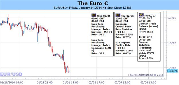 Euro_Risks_Market_wide_Collapse_as_EURUSD_EURJPY_Break_Lower_body_Picture_1.png, Euro Risks Market-wide Collapse as EURUSD, EURJPY Break Lower