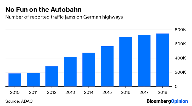 Germany Needs to Keep its Autobahns Free