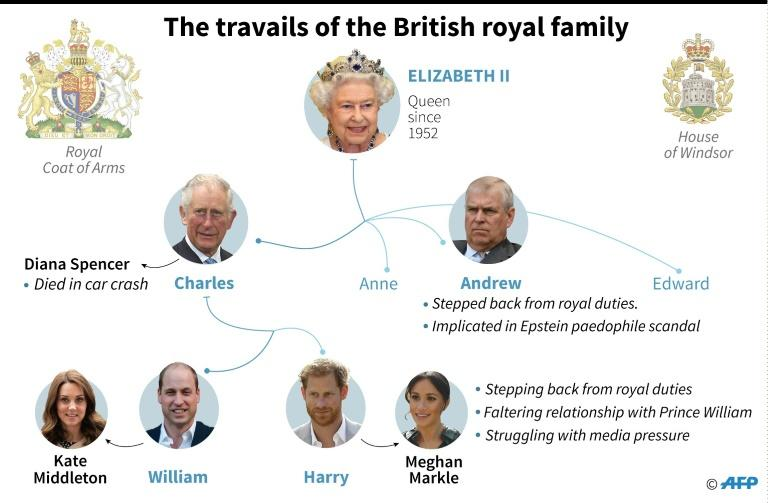 Pared-down family tree detailing the troubles besetting the British monarchy