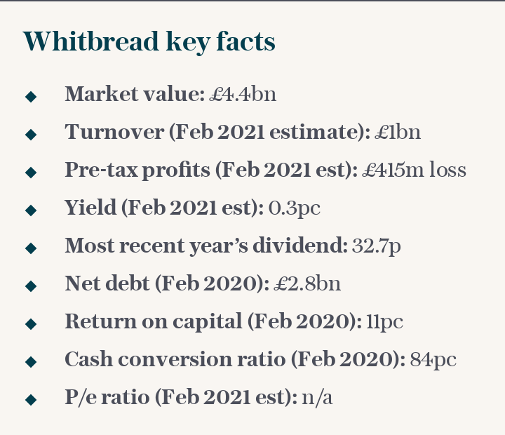 Whitbread key facts