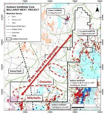 Figure 1. Map showing the Ballarat West tenement and target areas (red dashed ovals) in relation to nearby historic goldfields and Bendigo Zone rocks (blues) and Stawell Zone rocks (purples). Areas of focus for Phase 1 exploration are highlighted. Note: Au production values are historic estimates (see references below). (CNW Group/Outback Goldfields Corp.)