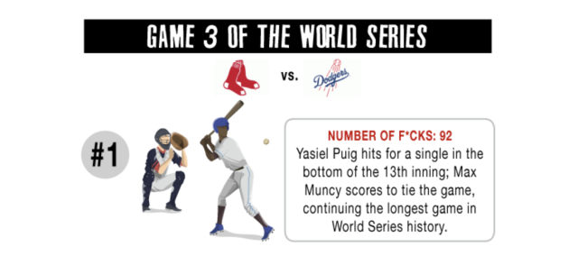 Yasiel Puig made a lot of fans mad after extending Game 3 of the World Series. (Image via TickPick)