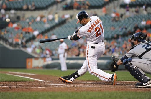 Baltimore Orioles' Nick Markakis follows through on a two-run home run against the Seattle Mariners in the second inning of a baseball game, Monday, Aug. 6, 2012, in Baltimore. (AP Photo/Gail Burton)