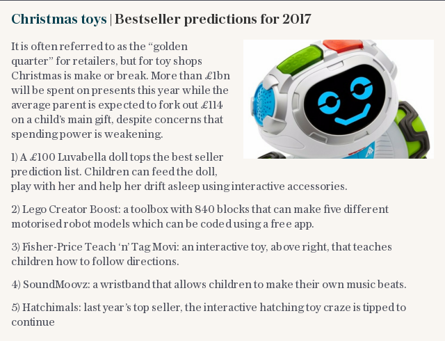 Christmas toys   Bestseller predictions for 2017