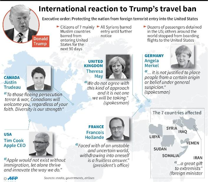 International reaction to US president Donald Trump's travel restrictions on seven Muslim-majority countries (AFP Photo/Alain BOMMENEL)