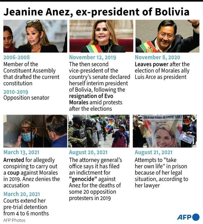 Jeanine Anez, ex-president of Bolivia accused of 'genocide' (AFP/Tatiana MAGARINOS)
