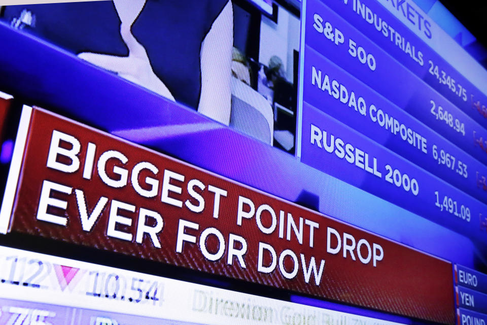 A television screen on the floor of the New York Stock Exchange headlines the stock index news at the close of trading, Monday, Feb. 5, 2018. (AP Photo/Richard Drew)
