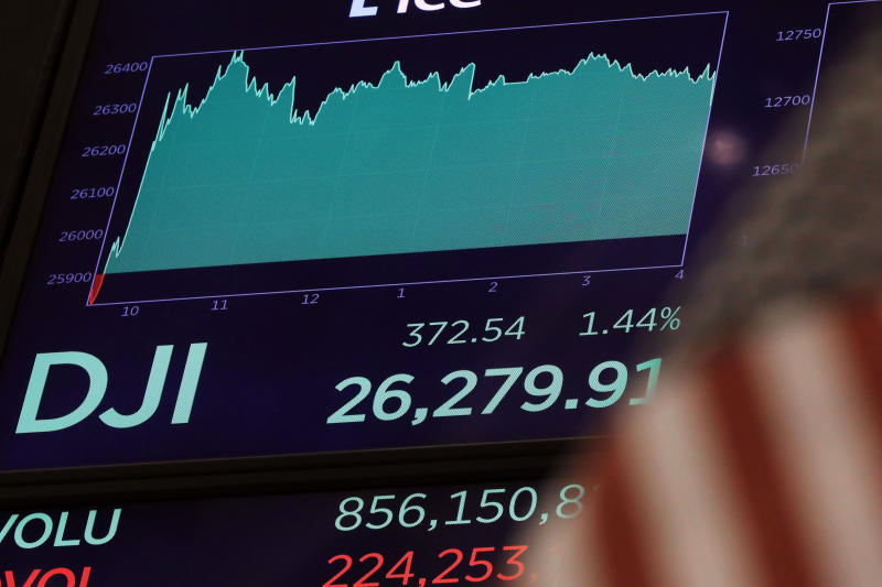 A board above the floor of the New York Stock Exchange shows the closing number for the Dow Jones industrial average, Tuesday, Aug. 13, 2019. Investors flipped back into buying mode Tuesday after the U.S. said it would hold off on tariffs of Chinese imports of mobile phones, toys and several other items typically on holiday shopping lists. (AP Photo/Richard Drew)