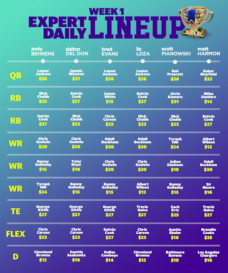 picture relating to Yahoo Fantasy Football Cheat Sheet Printable named Every day Myth advisor lineups: Dalvin Cook dinner fixed for huge working day