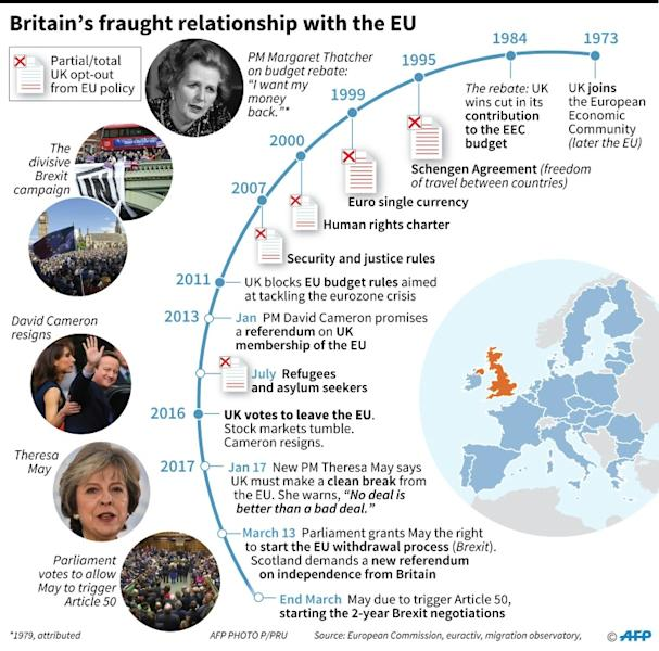 On June 23, 2016, 52 percent of British voters supported leaving the European Union, against 48 percent who wanted to stay