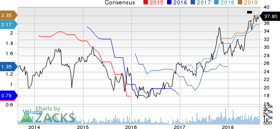 New Strong Buy Stocks for August 27th: Diodes Incorporated (DIOD)