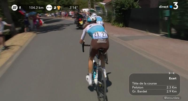video frayeur pour romain bardet dans l 39 tape des pav s. Black Bedroom Furniture Sets. Home Design Ideas