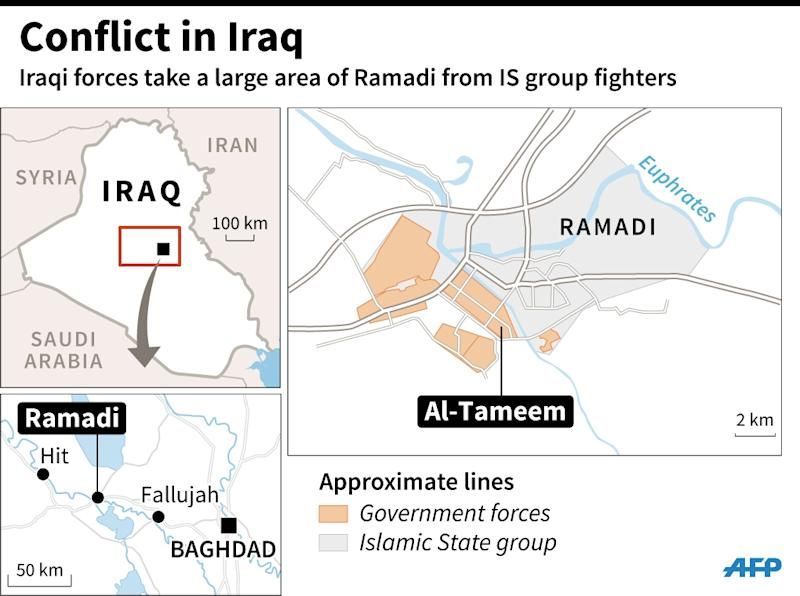 Iraqi security forces on Tuesday recaptured a large area on the southwestern side of Ramadi from the Islamic State group, which overran the city in May. Map of the city. (90 x 67 mm) (AFP Photo/)