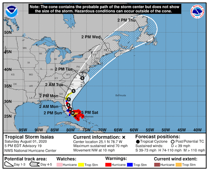 Isaias has weakened into a tropical storm, but the hurricane center still expects it to make landfall in Florida as a hurricane.