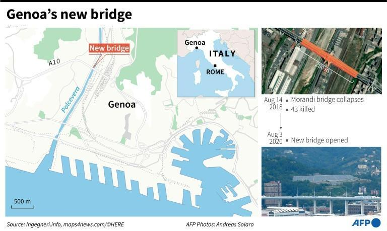 Location of the new bridge in Genoa replacing the section of the Morandi Bridge, which collapsed on August 2018, killing 43 people