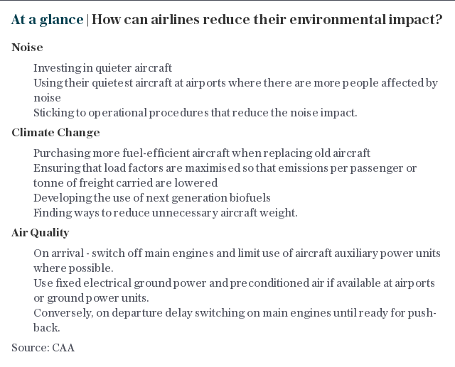 At a glance | How can airlines reduce their environmental impact?