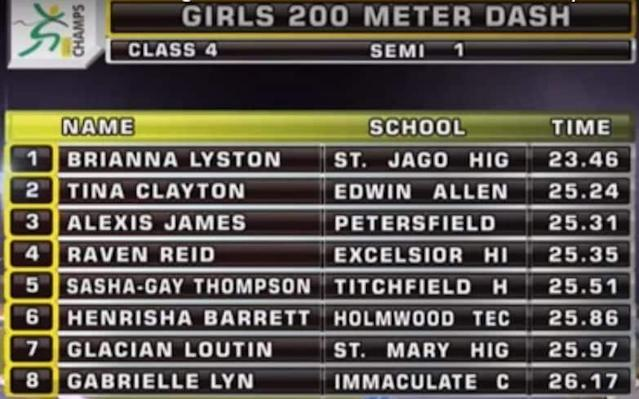 <span>The times from the Girls Class Four 200m semi-final; Lyston's time was set with a non-legal following wind</span>