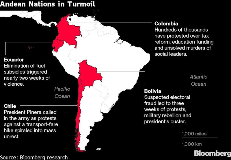 Crisis Is Rocking Latin America. Peru Is an Island of Uneasy ... on economic map of peru, topographical map of peru, geologic map of peru,
