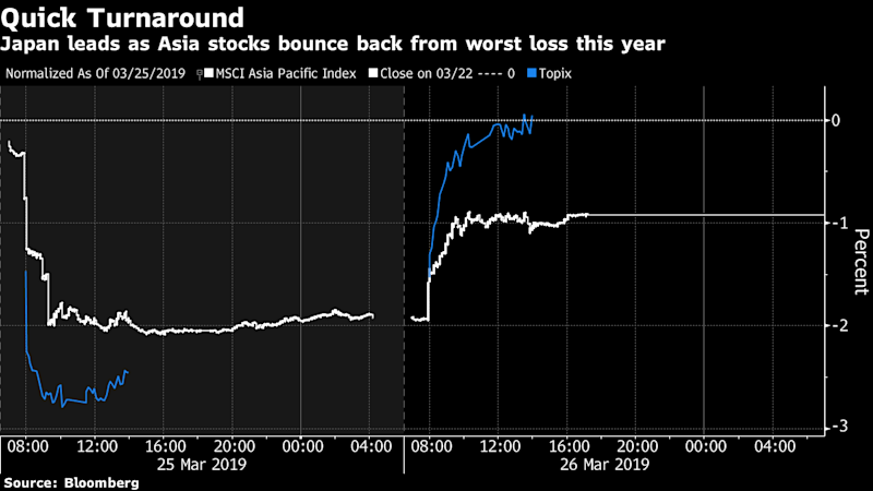 Never Mind Growth Worries, Asia Bulls Are Back