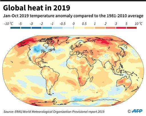 Global temperature anomaly for Jan-Oct 2019 compared to the 1981-2010 average, according to a provisional report World Meteorological Organization