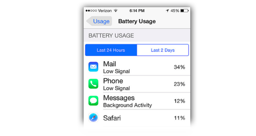 iPhone Battery Usage screen