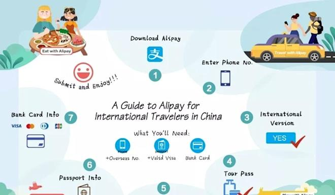 Ant Financial Services, operator of Alipay and an affiliate of Chinese e-commerce giant Alibaba Group Holding, will give foreign visitors to the mainland access to its service in a first for China. Photo: Handout