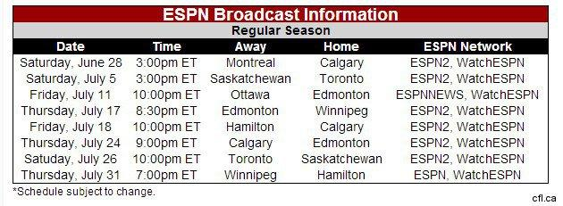 ESPN's multi-year deal with the CFL should provide stability
