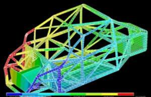 Pratt & Miller Engineering Takes Automotive Simulation and Modeling to the Cloud Using CliQr Technologies
