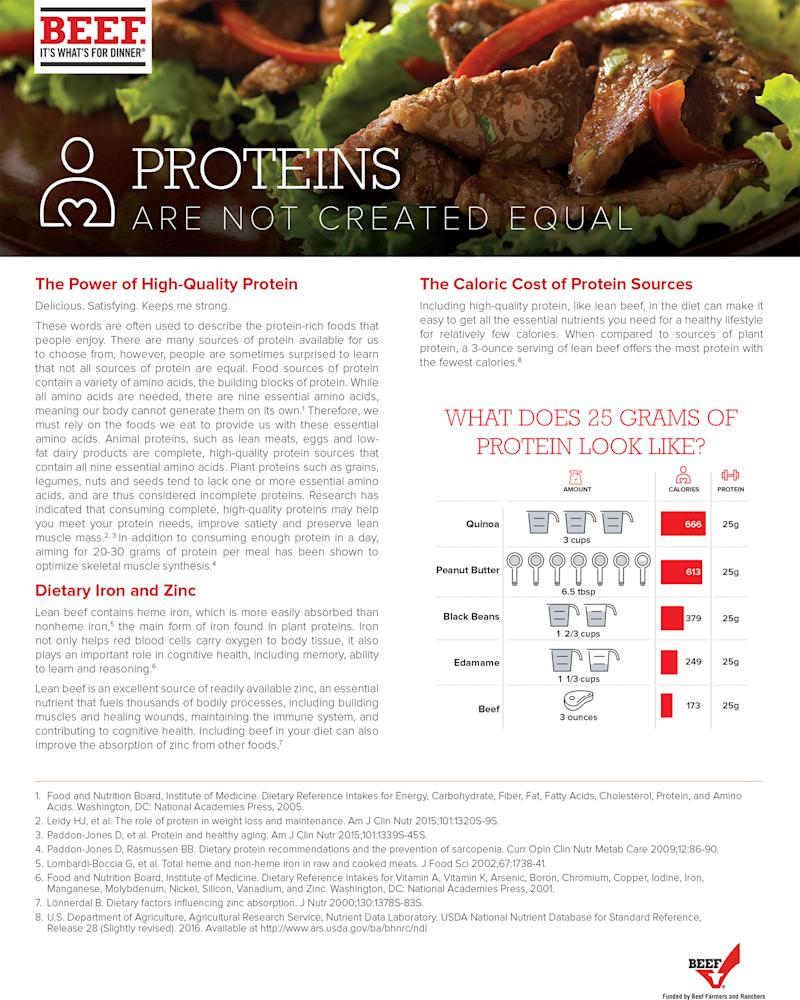 Proteins are not created equal