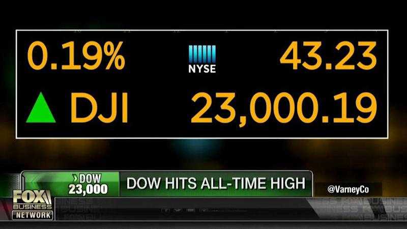 Stocks close slightly higher; Dow briefly tops 23000