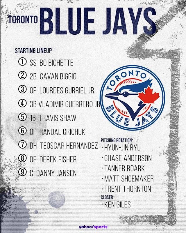 Toronto Blue Jays projected lineup. (Photo by Paul Rosales/Yahoo Sports)