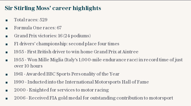 Stirling Moss' career highlights