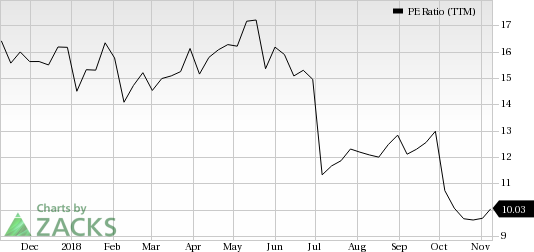 Sinopec (SNP) seems to be a good value pick, as it has decent revenue metrics to back up its earnings, and is seeing solid earnings estimate revisions as well.