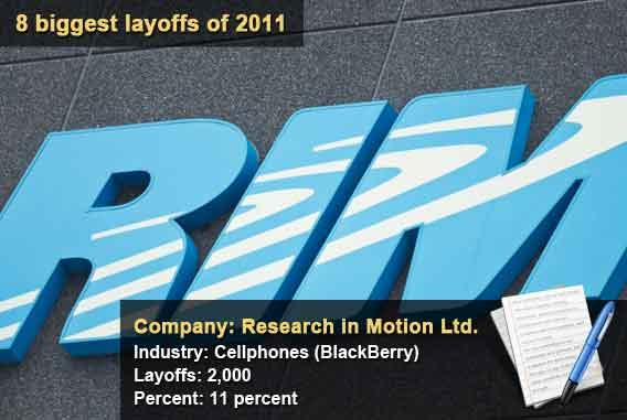 8 biggest layoffs of 2011 - Research In Motion