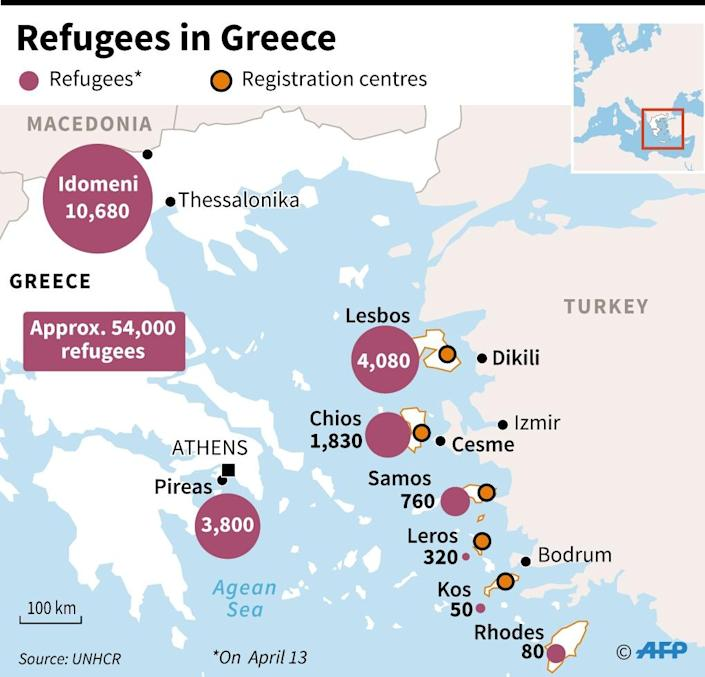 Refugees in Greece (AFP Photo/)