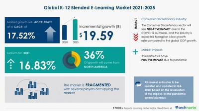 Latest market research report titled K-12 Blended E-Learning Market by Product and Geography - Forecast and Analysis 2021-2025 has been announced by Technavio which is proudly partnering with Fortune 500 companies for over 16 years