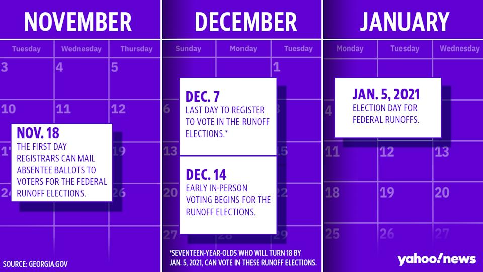 Georgia U.S. Senate runoff election calendar.