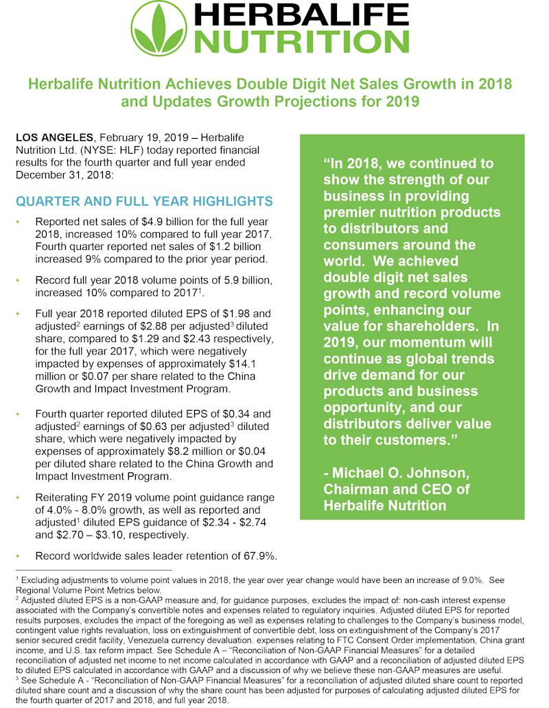 Herbalife Nutrition Achieves Double Digit Net Sales Growth in 2018 and Updates Growth Projections for 2019