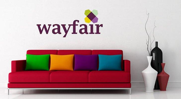Wayfair W stock